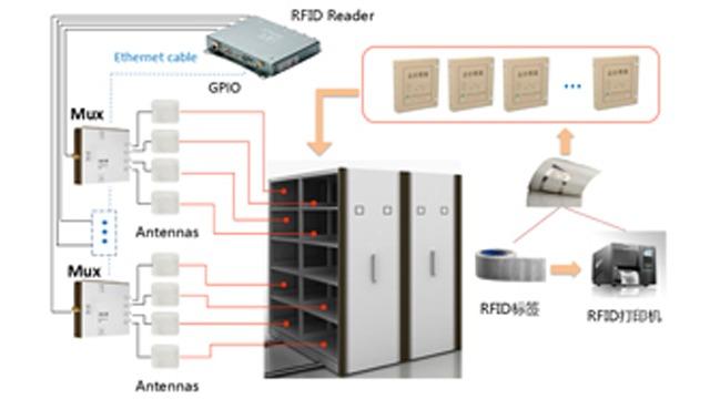 基于RFID技术的智能档案柜管理