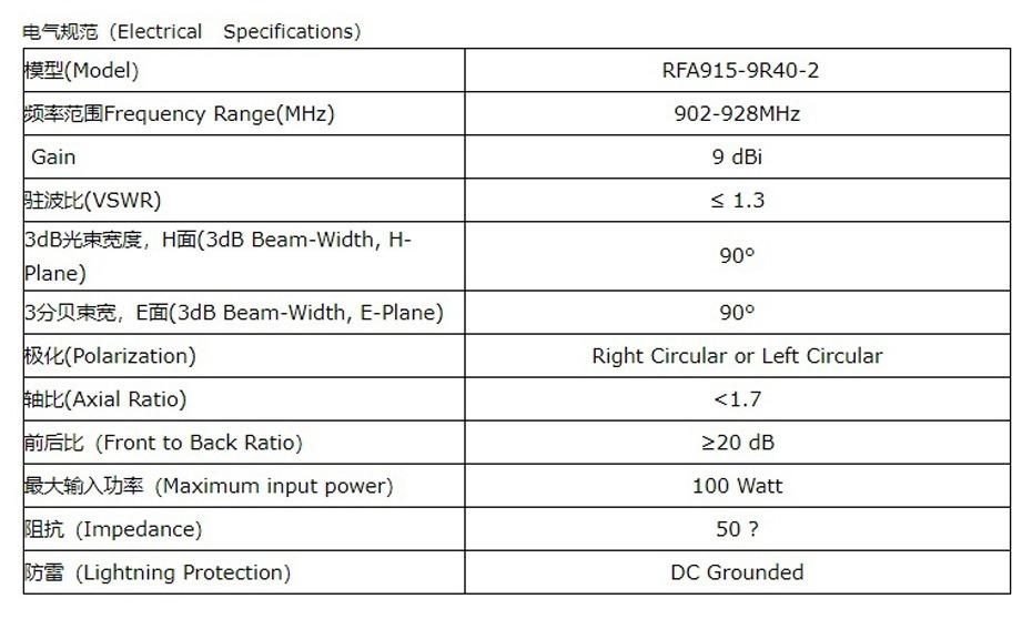 9dBi 超高频RFID外置天线
