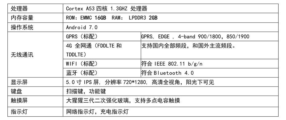 W9900A-X 超高频RFID手持机参数