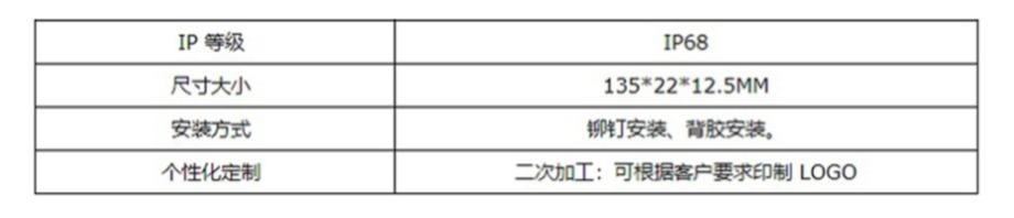 RFID资产标签