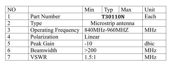 RFID近场天线产品参数