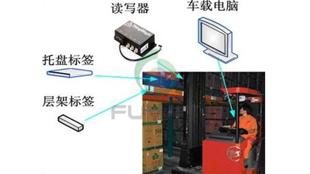RFID叉车纸滑托盘管理应用方案