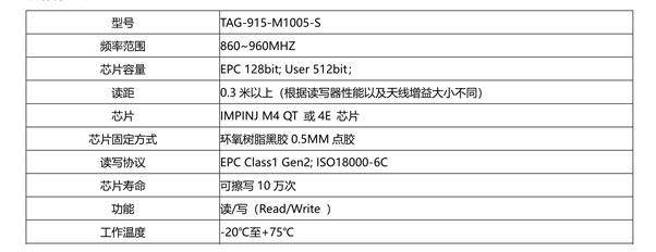 RFID抗金属标签