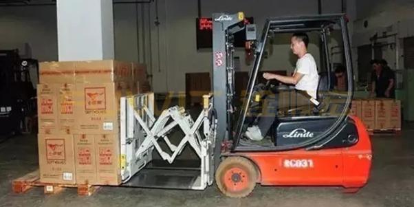 RFID叉车仓储