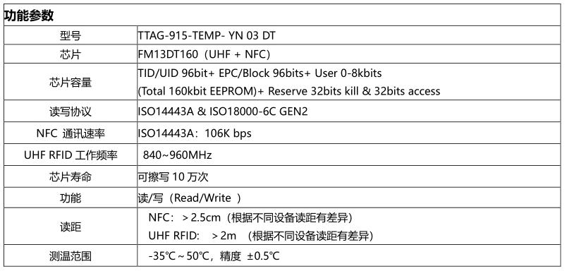 RFID标签,RFID温度传感器标签,RFID温度标签,铨顺宏