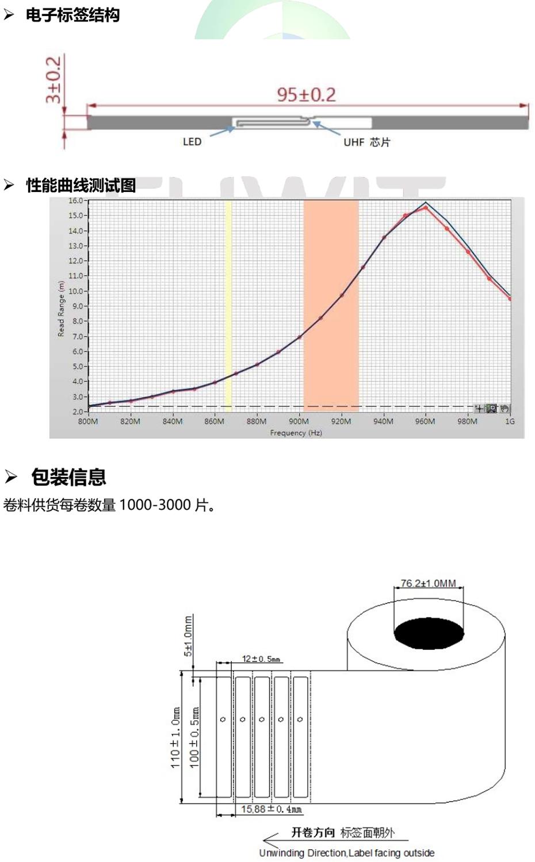 超高频RFID(LED)声光电子标签