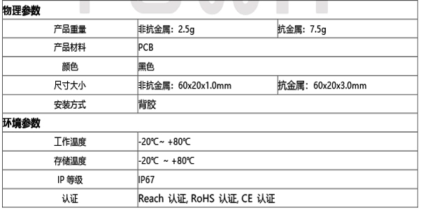 led灯抗金属rfid标签