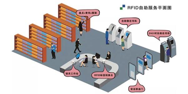 RFID图书管理声光定位标签