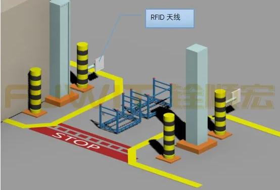 汽车冲压车间的RFID库存管理系统方案_114.webp