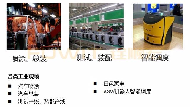 RFID工业一体机应用,RFID汽车总装,AGV/机器人智能调度