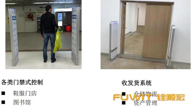 超高频RFID门禁系统,RFID通道门禁应用