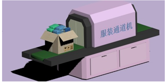 RFID服装隧道机,RFID服装管理,RFID服装供应链管理系统