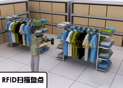 服装零售RFID.webp