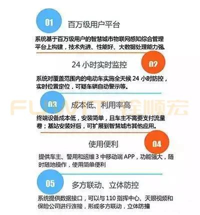 RFID电动车管理系统_2.webp
