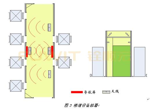 超高频RFID智慧酒店管理系统,RFID发卡器,RFID客户导航系统