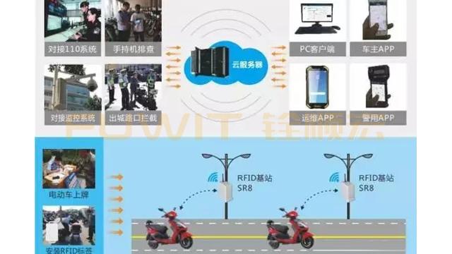 RFID电动车辆管理系统,RFID车辆管理,RFID防盗管理系统
