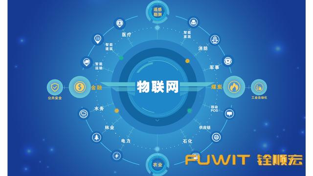 巴西RFID市场的增长,为物联网企业增加了商机